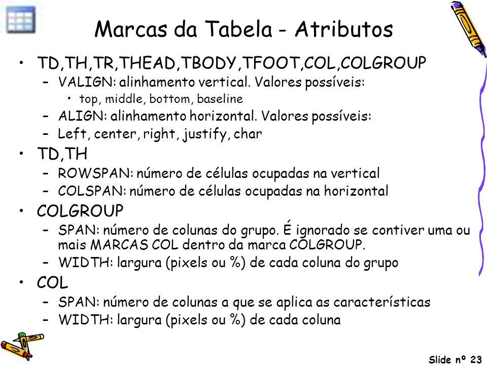 Marcas da Tabela - Atributos
