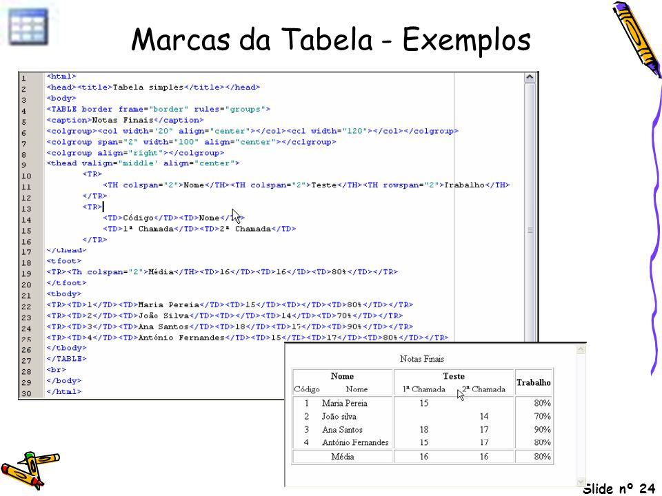 Marcas da Tabela - Exemplos