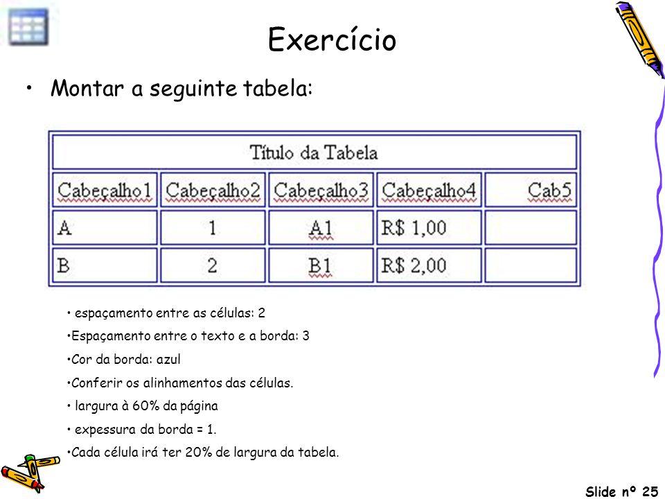 Exercício Montar a seguinte tabela: espaçamento entre as células: 2