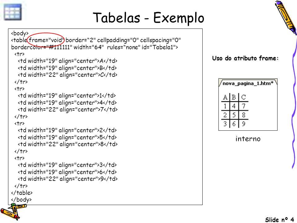 Tabelas - Exemplo interno <body>