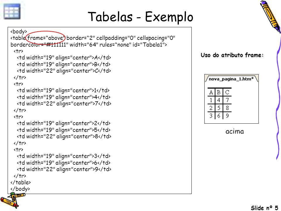 Tabelas - Exemplo acima <body>