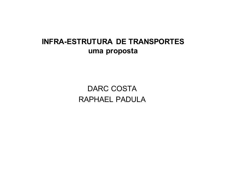 INFRA-ESTRUTURA DE TRANSPORTES uma proposta