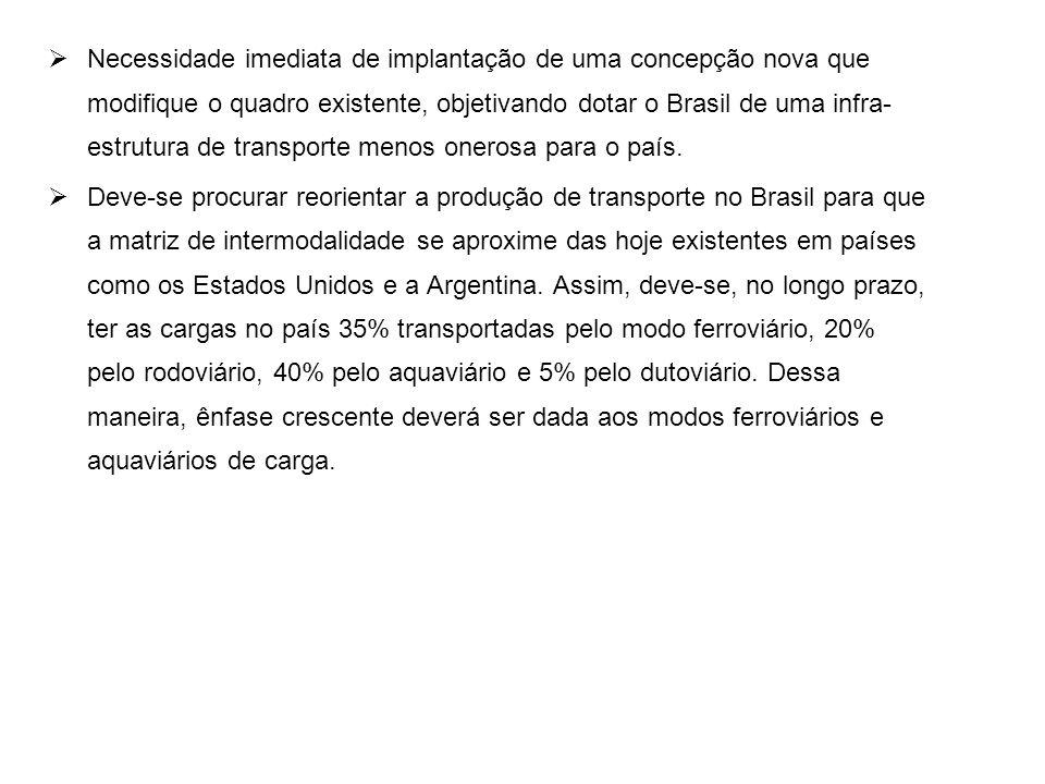 Necessidade imediata de implantação de uma concepção nova que modifique o quadro existente, objetivando dotar o Brasil de uma infra-estrutura de transporte menos onerosa para o país.