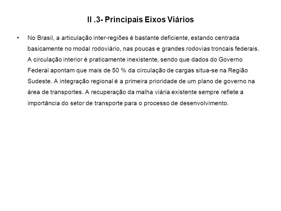II .3- Principais Eixos Viários