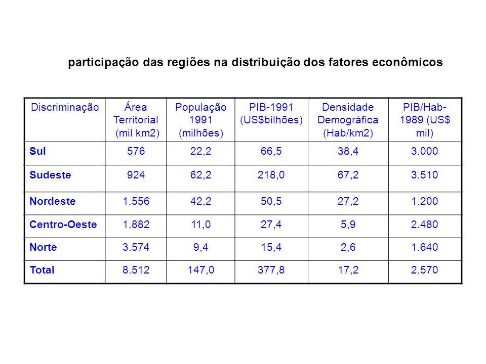 Densidade Demográfica (Hab/km2)