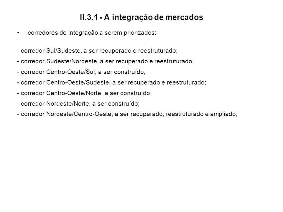 II.3.1 - A integração de mercados