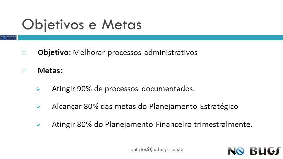 Objetivos e Metas Objetivo: Melhorar processos administrativos Metas: