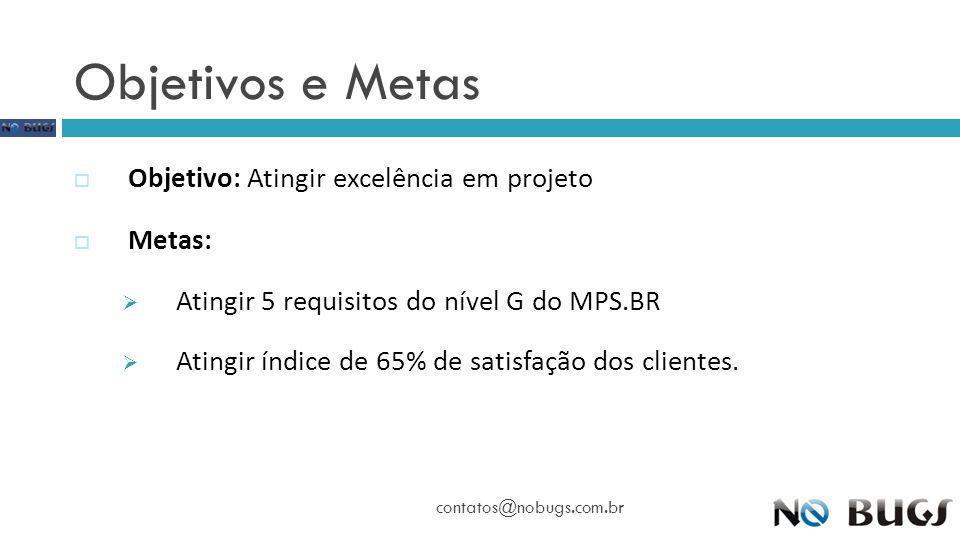 Objetivos e Metas Objetivo: Atingir excelência em projeto Metas: