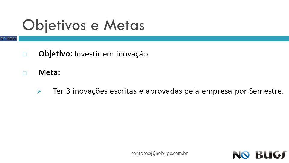 Objetivos e Metas Objetivo: Investir em inovação Meta: