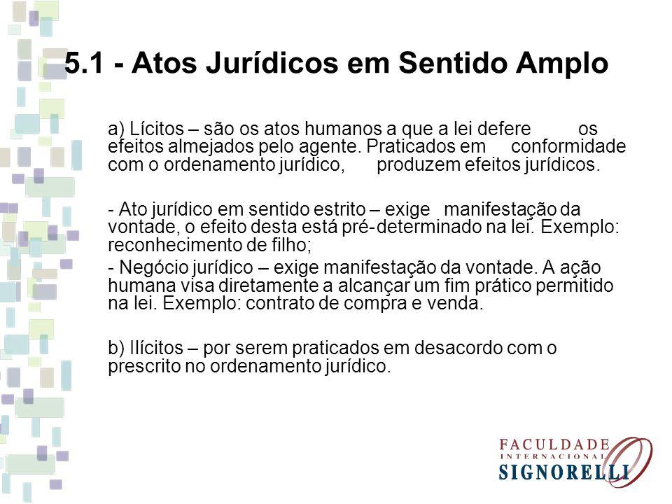 5.1 - Atos Jurídicos em Sentido Amplo