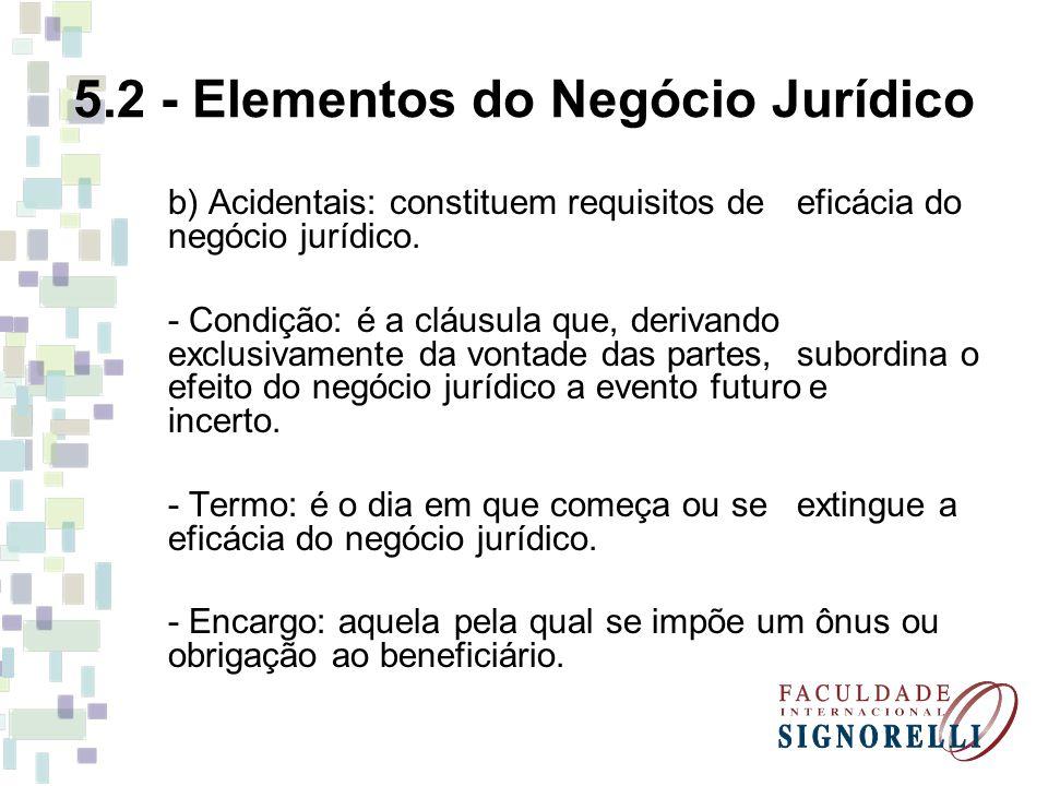 5.2 - Elementos do Negócio Jurídico
