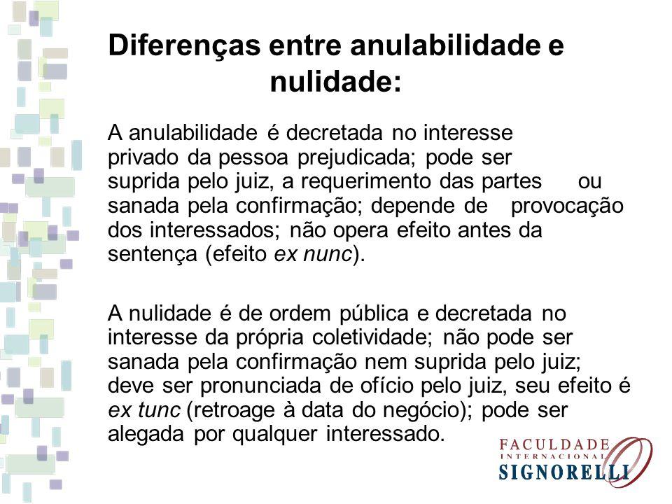 Diferenças entre anulabilidade e nulidade: