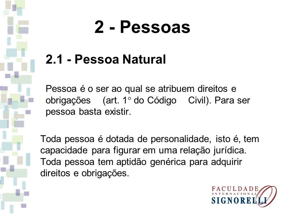 2 - Pessoas 2.1 - Pessoa Natural