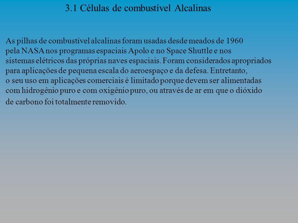 3.1 Células de combustível Alcalinas