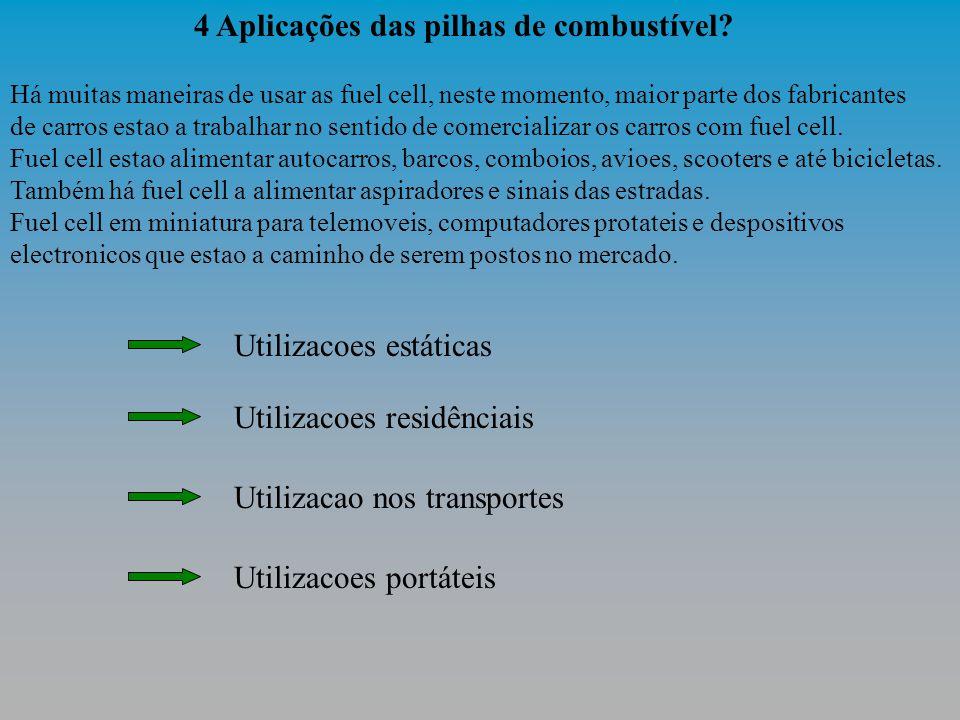 4 Aplicações das pilhas de combustível
