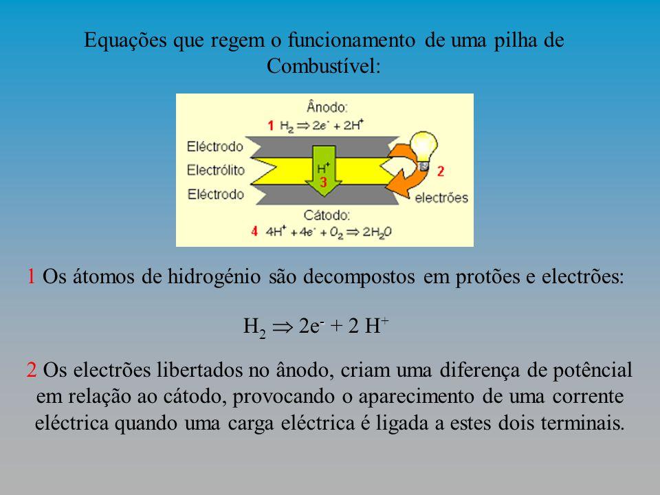 Equações que regem o funcionamento de uma pilha de Combustível: