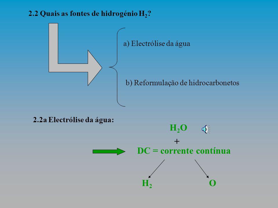 H2O + DC = corrente contínua H2 O