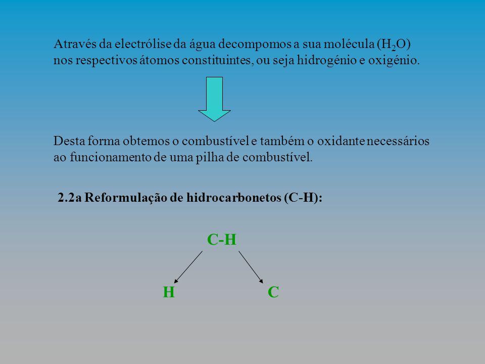 C-H H C Através da electrólise da água decompomos a sua molécula (H2O)
