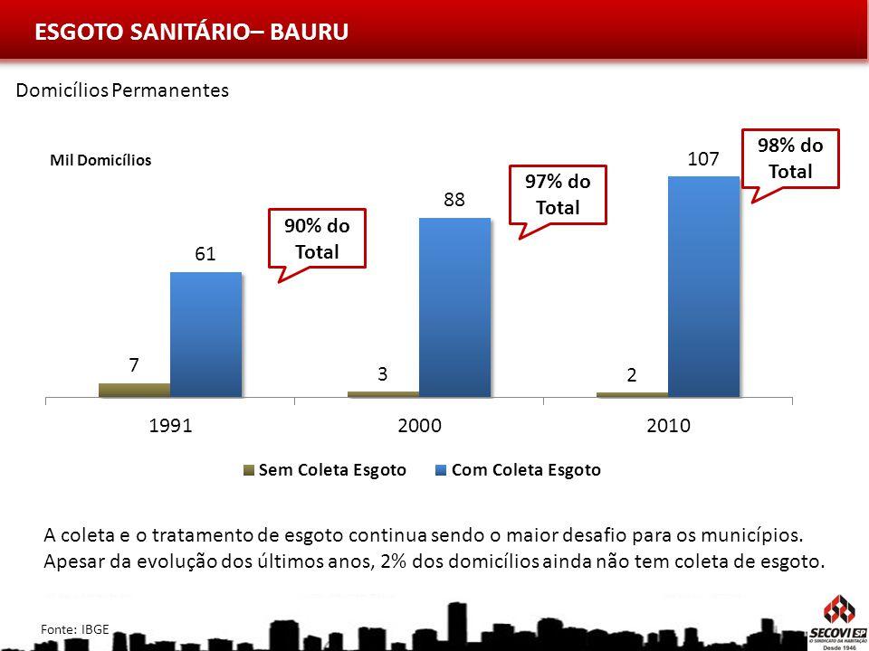 ESGOTO SANITÁRIO– BAURU