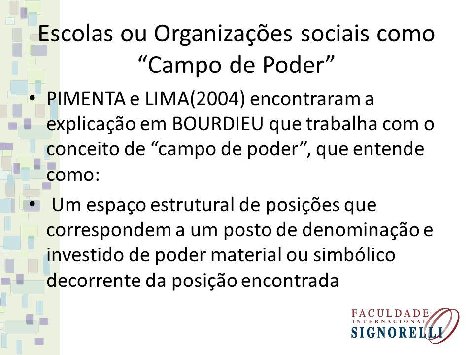 Escolas ou Organizações sociais como Campo de Poder