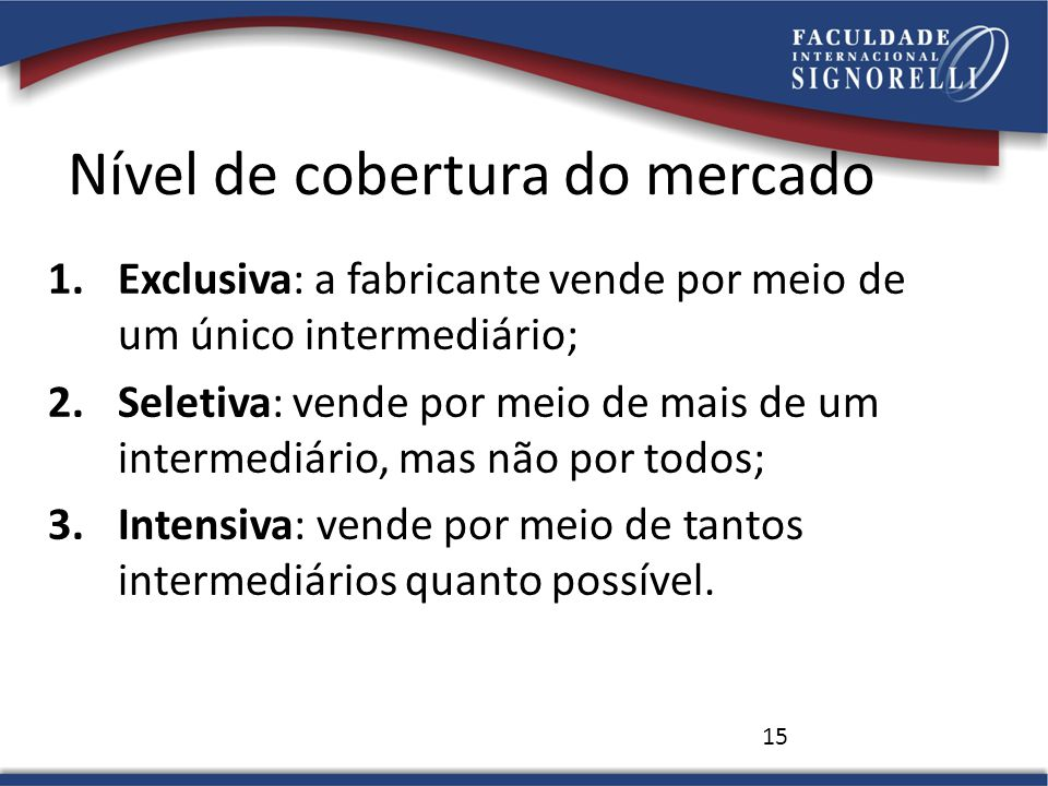 Nível de cobertura do mercado