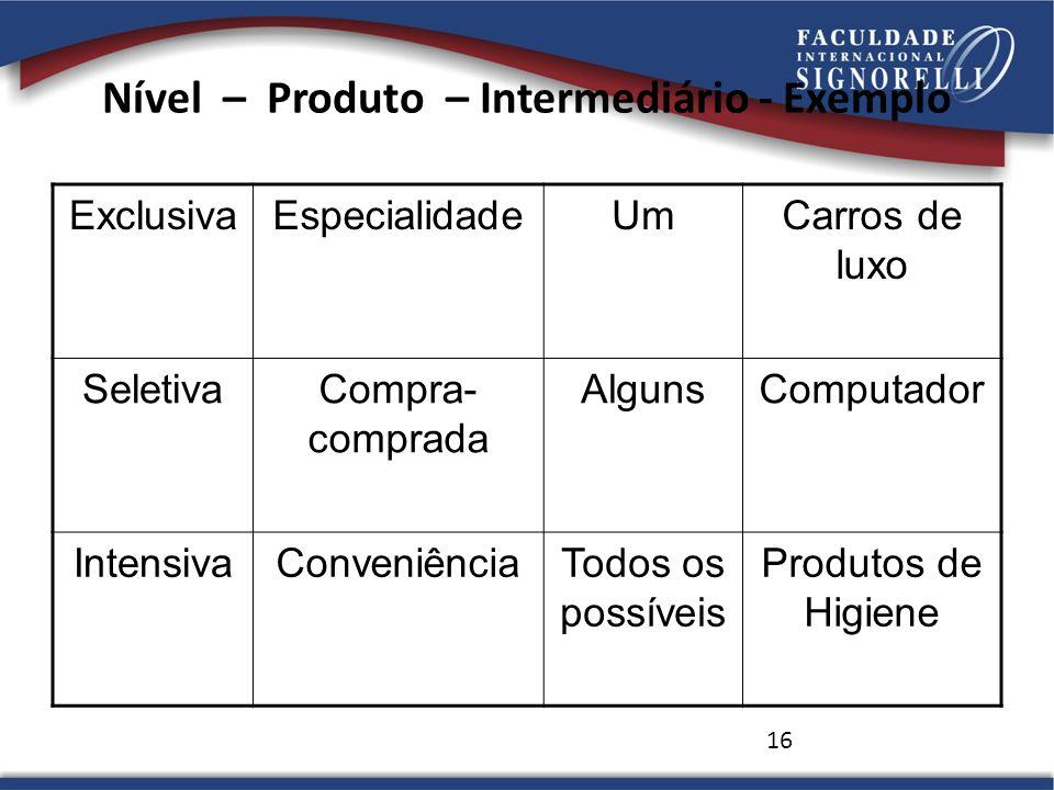 Nível – Produto – Intermediário - Exemplo