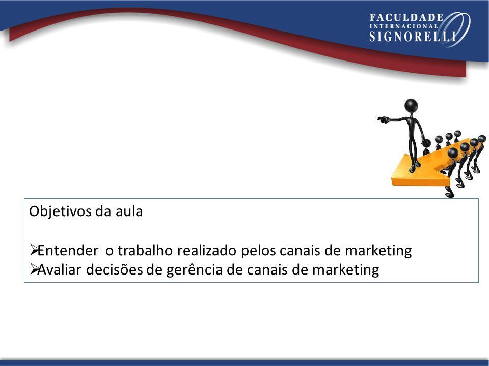 Objetivos da aula Entender o trabalho realizado pelos canais de marketing.
