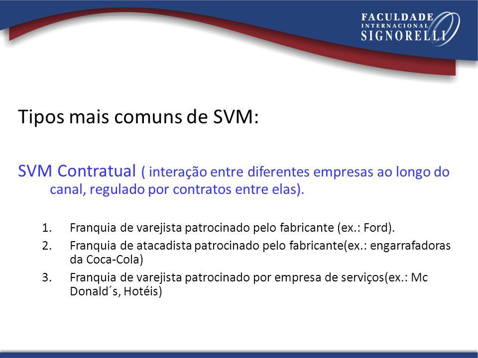 Tipos mais comuns de SVM: