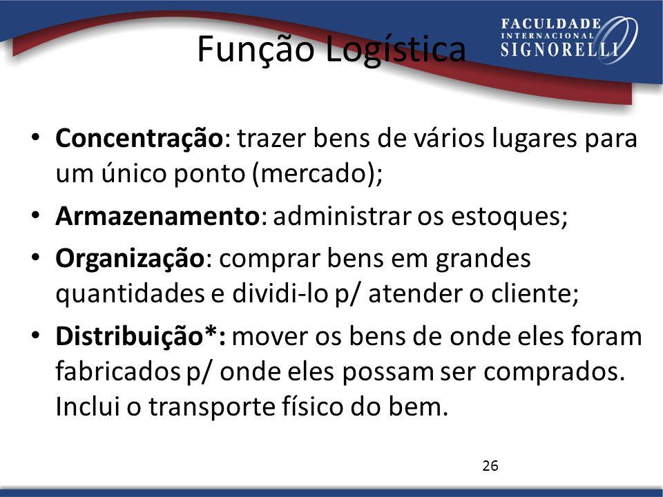 Função Logística Concentração: trazer bens de vários lugares para um único ponto (mercado); Armazenamento: administrar os estoques;