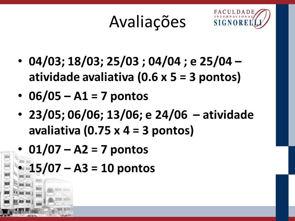 Avaliações 04/03; 18/03; 25/03 ; 04/04 ; e 25/04 – atividade avaliativa (0.6 x 5 = 3 pontos) 06/05 – A1 = 7 pontos.