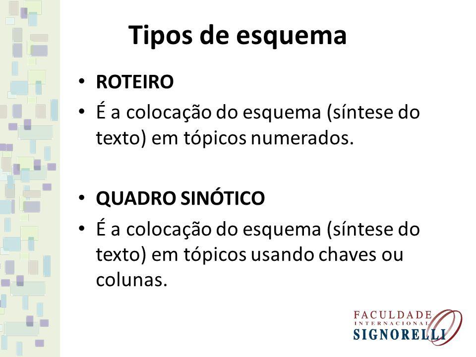 Tipos de esquema ROTEIRO