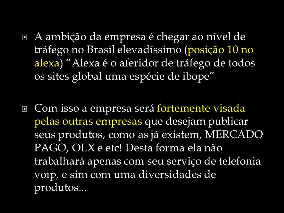 A ambição da empresa é chegar ao nível de tráfego no Brasil elevadíssimo (posição 10 no alexa) Alexa é o aferidor de tráfego de todos os sites global uma espécie de ibope