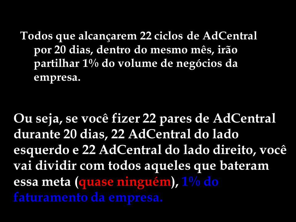 Todos que alcançarem 22 ciclos de AdCentral por 20 dias, dentro do mesmo mês, irão partilhar 1% do volume de negócios da empresa.