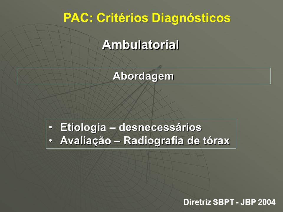 PAC: Critérios Diagnósticos