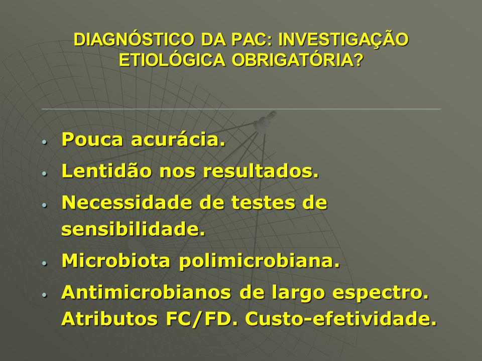 DIAGNÓSTICO DA PAC: INVESTIGAÇÃO ETIOLÓGICA OBRIGATÓRIA
