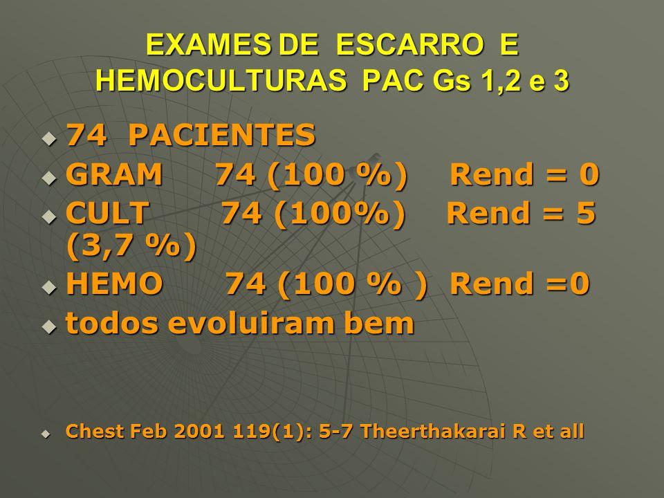 EXAMES DE ESCARRO E HEMOCULTURAS PAC Gs 1,2 e 3