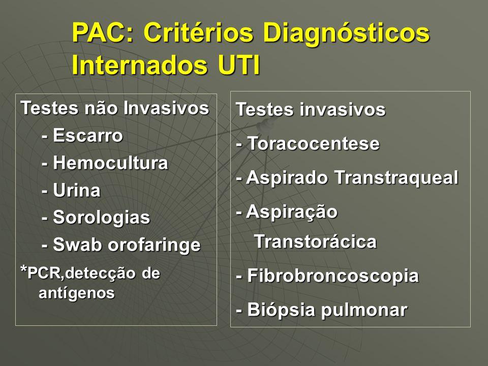 PAC: Critérios Diagnósticos Internados UTI