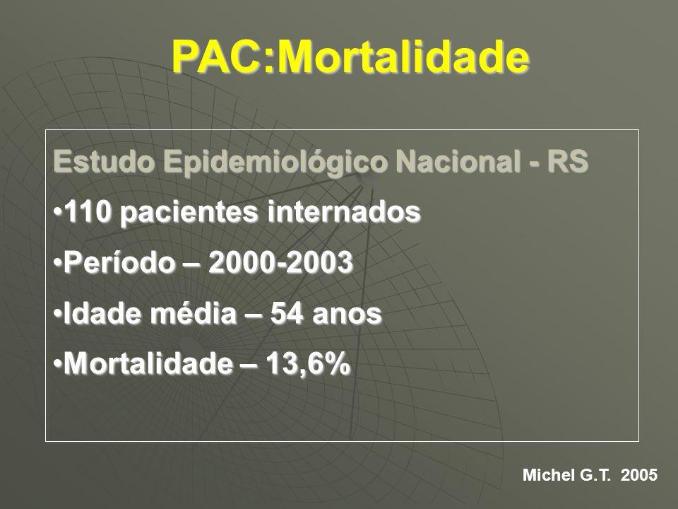 PAC:Mortalidade Estudo Epidemiológico Nacional - RS