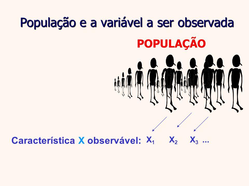 População e a variável a ser observada