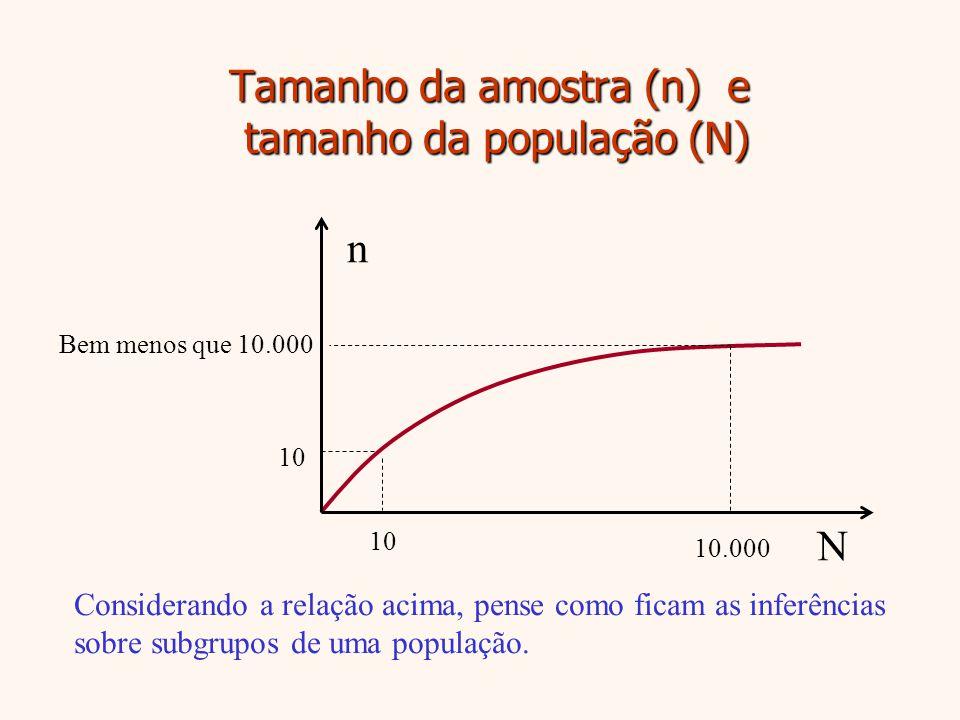 Tamanho da amostra (n) e tamanho da população (N)