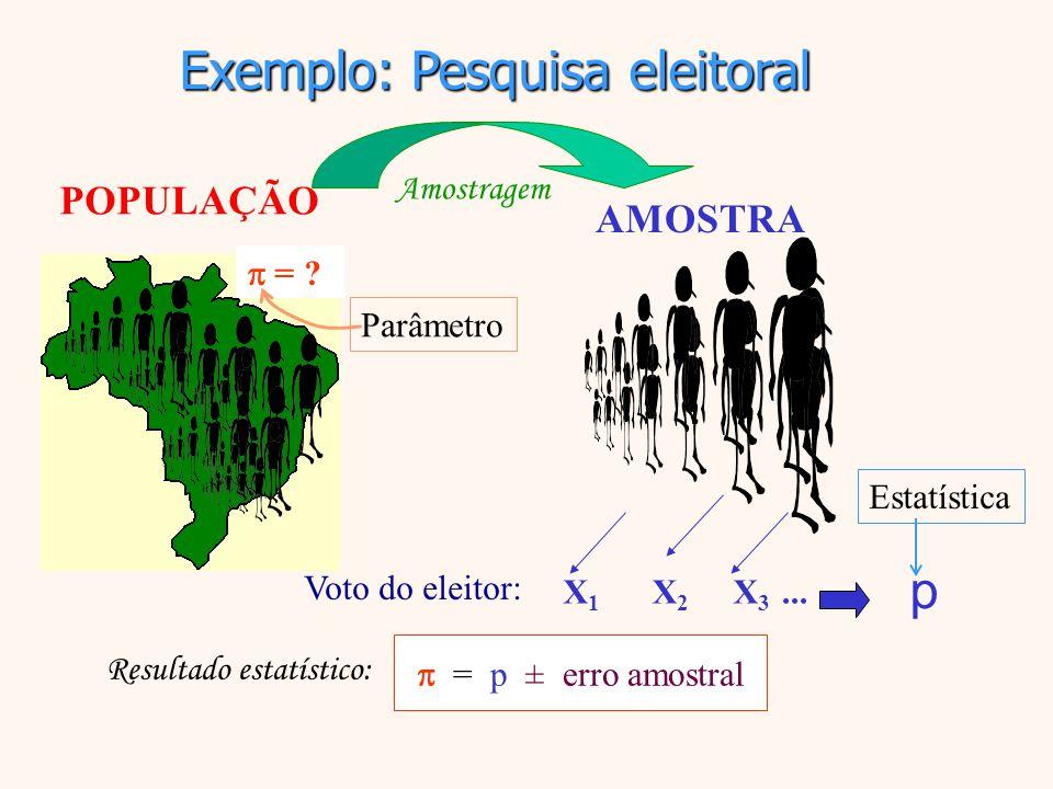 Exemplo: Pesquisa eleitoral