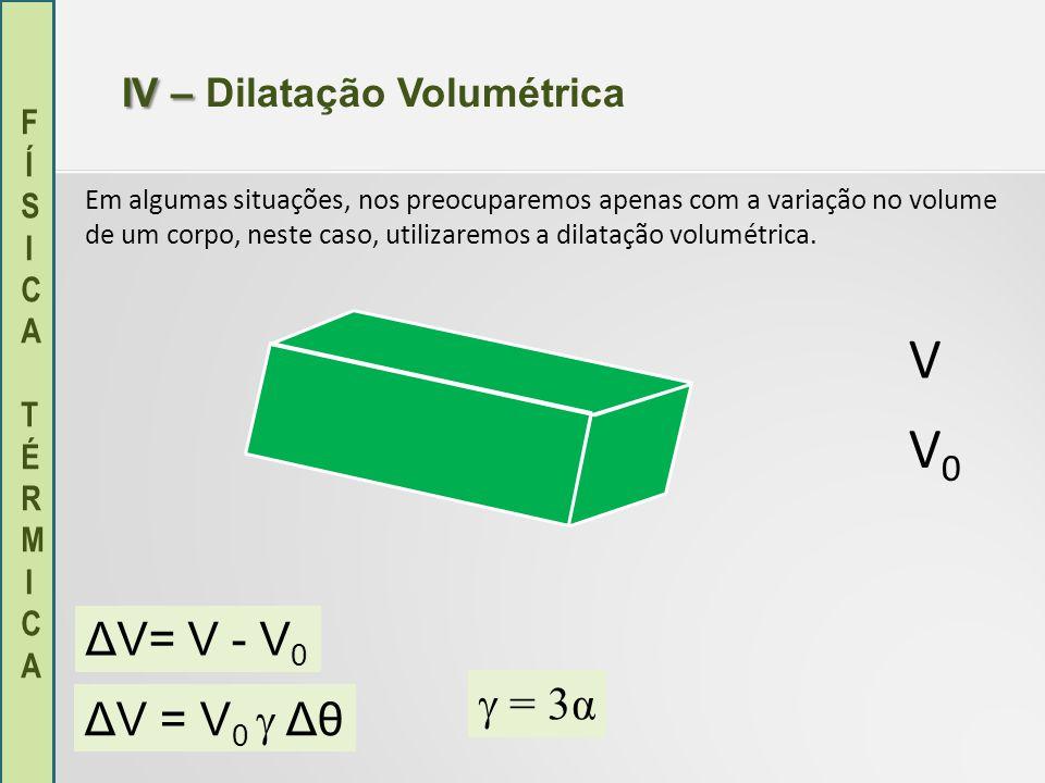 V V0 ΔV= V - V0  = 3α ΔV = V0  Δθ IV – Dilatação Volumétrica