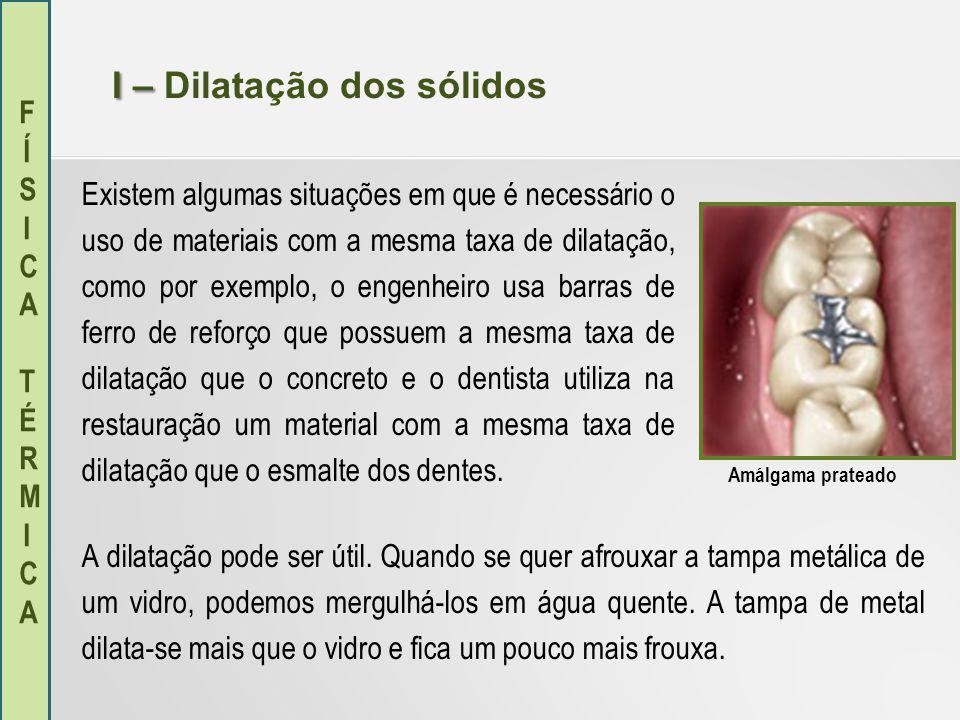 I – Dilatação dos sólidos