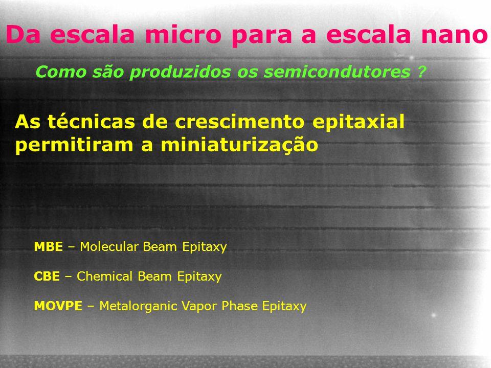 Da escala micro para a escala nano