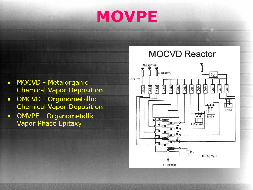 MOVPE MOCVD - Metalorganic Chemical Vapor Deposition