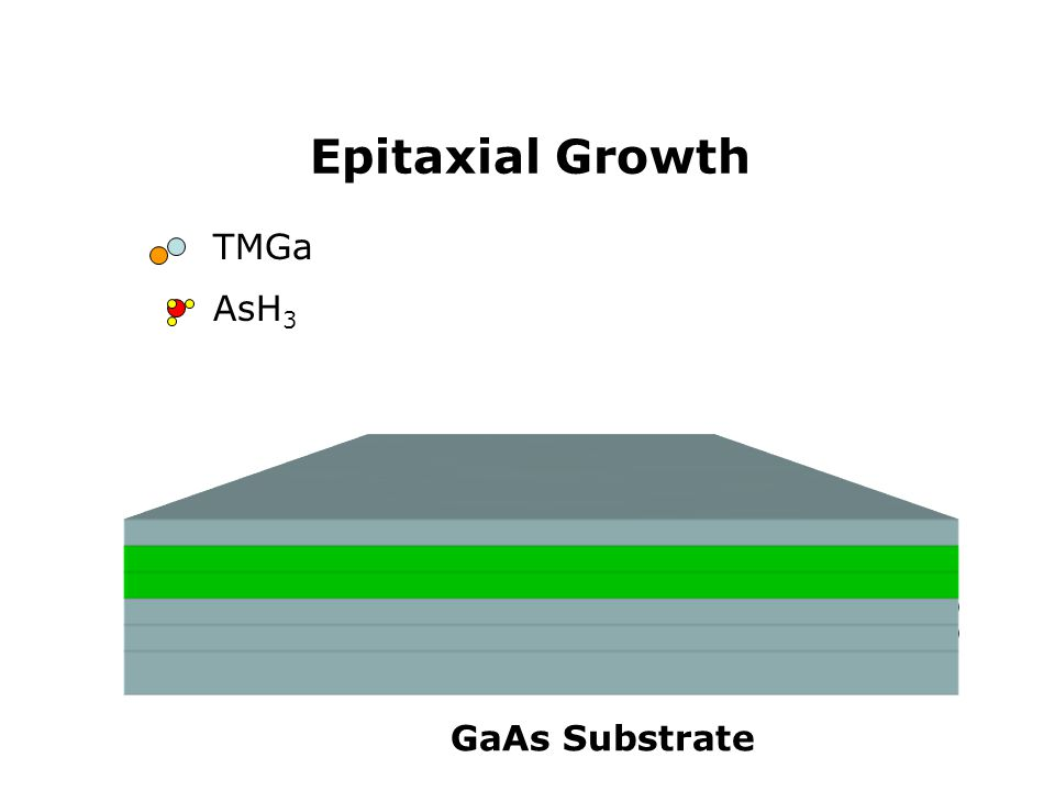 Epitaxial Growth TMGa AsH3 GaAs Substrate