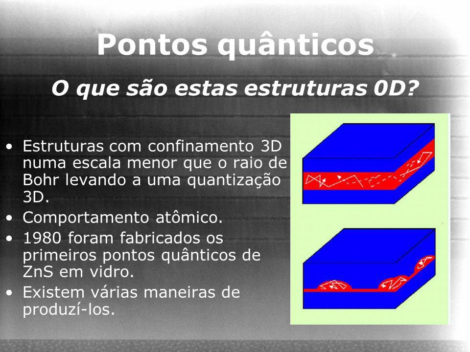 Pontos quânticos O que são estas estruturas 0D
