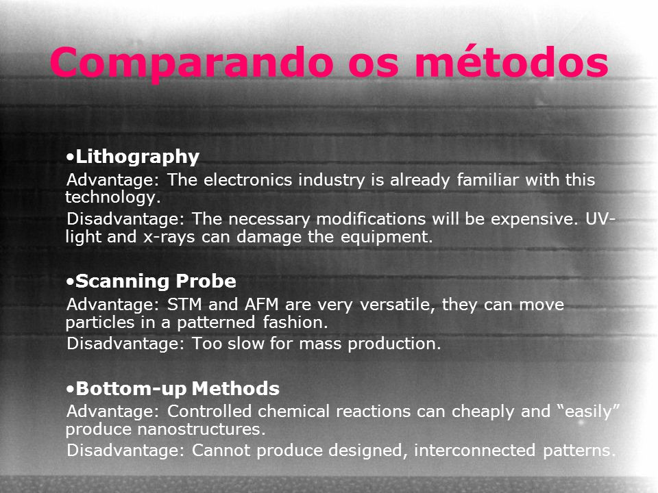 Comparando os métodos Lithography Scanning Probe Bottom-up Methods