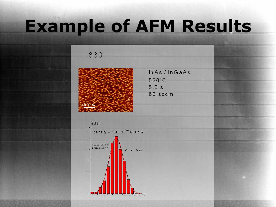 Example of AFM Results