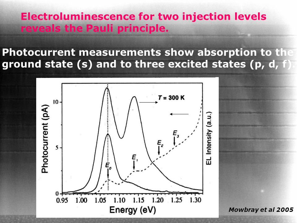 Electroluminescence for two injection levels